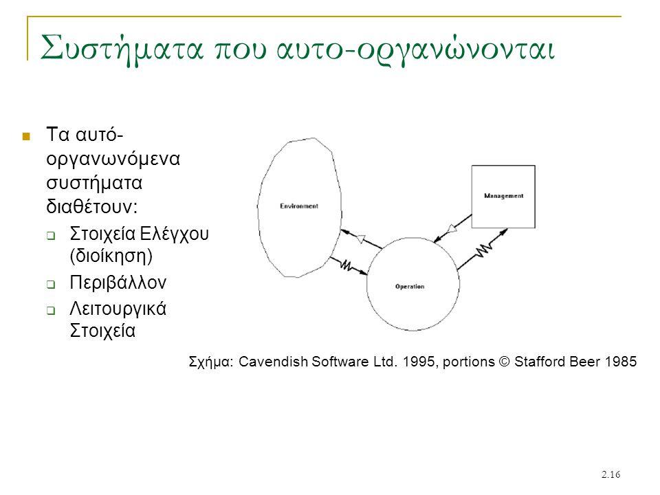 2.16 Συστήματα που αυτο-οργανώνονται Τα αυτό- οργανωνόμενα συστήματα διαθέτουν:  Στοιχεία Ελέγχου (διοίκηση)  Περιβάλλον  Λειτουργικά Στοιχεία Σχήμ