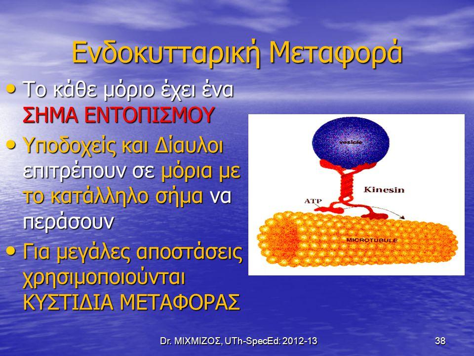 Ενδοκυτταρική Μεταφορά Το κάθε μόριο έχει ένα ΣΗΜΑ ΕΝΤΟΠΙΣΜΟΥ Το κάθε μόριο έχει ένα ΣΗΜΑ ΕΝΤΟΠΙΣΜΟΥ Υποδοχείς και Δίαυλοι επιτρέπουν σε μόρια με το κατάλληλο σήμα να περάσουν Υποδοχείς και Δίαυλοι επιτρέπουν σε μόρια με το κατάλληλο σήμα να περάσουν Για μεγάλες αποστάσεις χρησιμοποιούνται ΚΥΣΤΙΔΙΑ ΜΕΤΑΦΟΡΑΣ Για μεγάλες αποστάσεις χρησιμοποιούνται ΚΥΣΤΙΔΙΑ ΜΕΤΑΦΟΡΑΣ Dr.