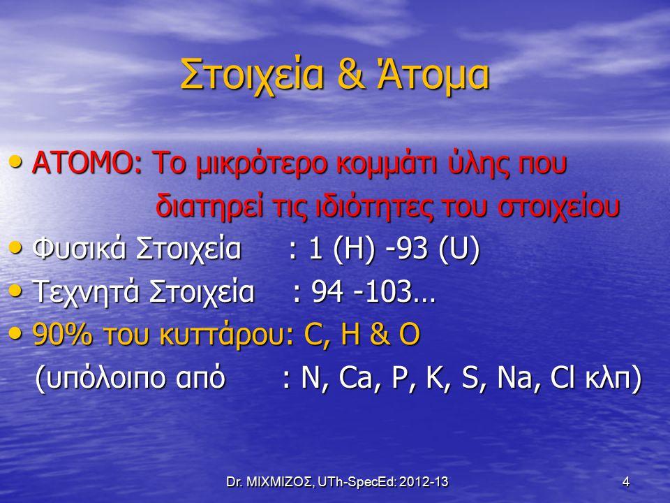 Στοιχεία & Άτομα ΑΤΟΜΟ: Το μικρότερο κομμάτι ύλης που ΑΤΟΜΟ: Το μικρότερο κομμάτι ύλης που διατηρεί τις ιδιότητες του στοιχείου διατηρεί τις ιδιότητες του στοιχείου Φυσικά Στοιχεία : 1 (H) -93 (U) Φυσικά Στοιχεία : 1 (H) -93 (U) Τεχνητά Στοιχεία : 94 -103… Τεχνητά Στοιχεία : 94 -103… 90% του κυττάρου: C, H & O 90% του κυττάρου: C, H & O (υπόλοιπο από : N, Ca, P, K, S, Na, Cl κλπ) (υπόλοιπο από : N, Ca, P, K, S, Na, Cl κλπ) Dr.