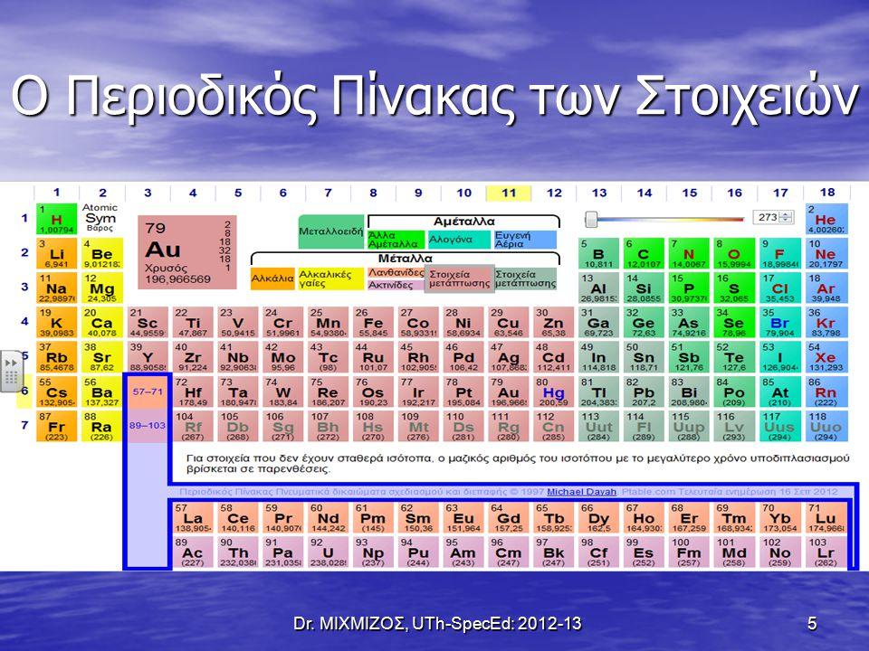 Dr. ΜΙΧΜΙΖΟΣ, UTh-SpecEd: 2012-13 16 Σύγκριση με Προκαρυωτικό Κύτταρο