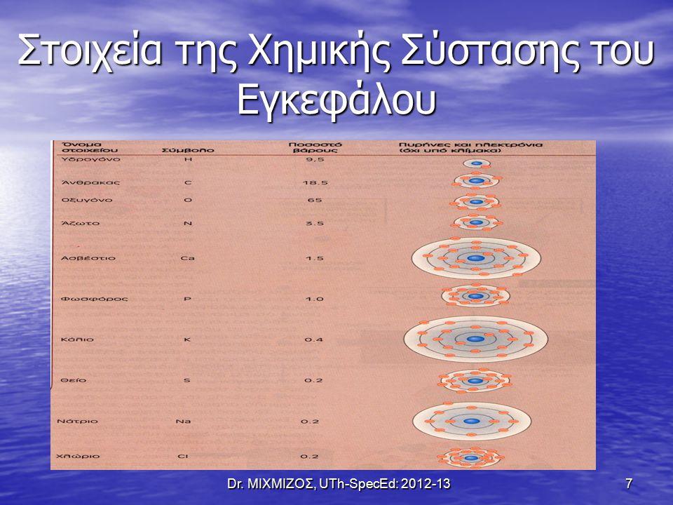 Κυτταρική (Πλασματική) Μεμβράνη Dr. ΜΙΧΜΙΖΟΣ, UTh-SpecEd: 2012-13 18