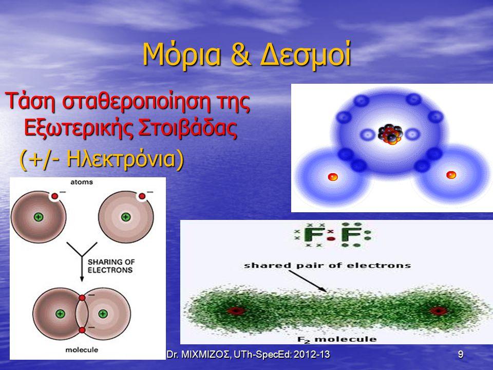 Μόρια & Δεσμοί Τάση σταθεροποίηση της Εξωτερικής Στοιβάδας (+/- Ηλεκτρόνια) (+/- Ηλεκτρόνια) Dr. ΜΙΧΜΙΖΟΣ, UTh-SpecEd: 2012-13 9