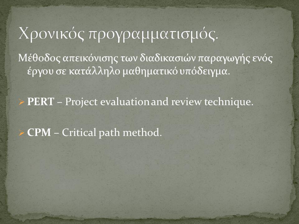 Μέθοδος απεικόνισης των διαδικασιών παραγωγής ενός έργου σε κατάλληλο μαθηματικό υπόδειγμα.