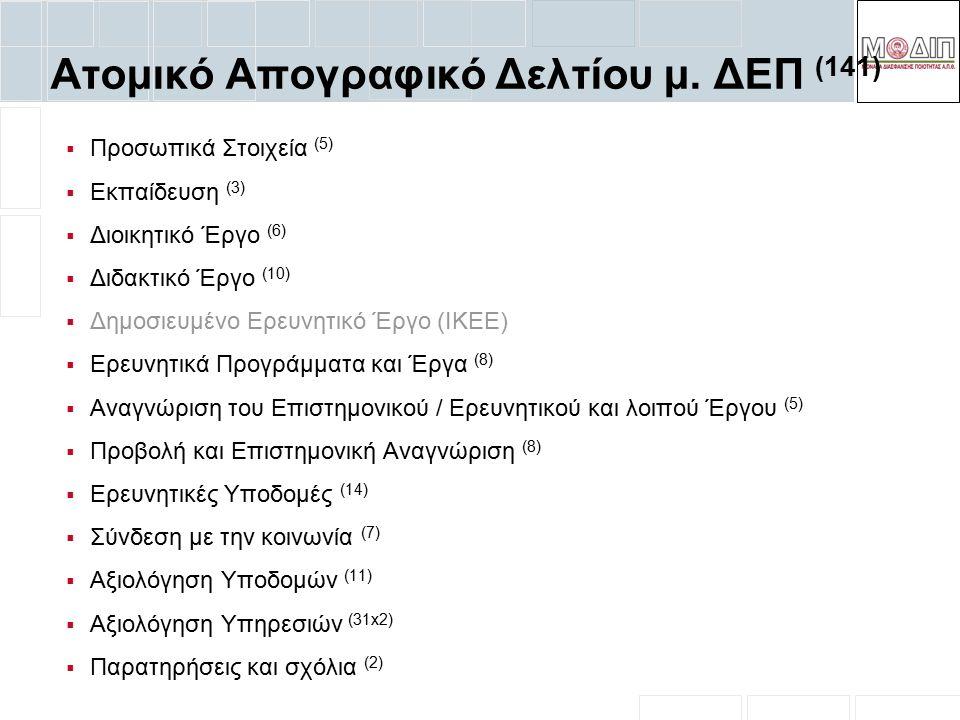 Ατομικό Απογραφικό Δελτίου μ.