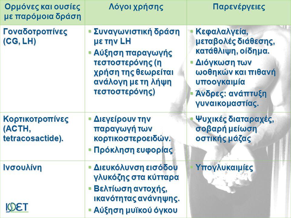 ΧΑΡΟΚΟΠΕΙΟ ΠΑΝΕΠΙΣΤΗΜΙΟ Ορμόνες και ουσίες με παρόμοια δράση Λόγοι χρήσηςΠαρενέργειες Γοναδοτροπίνες (CG, LH)  Συναγωνιστική δράση με την LH  Aύξηση