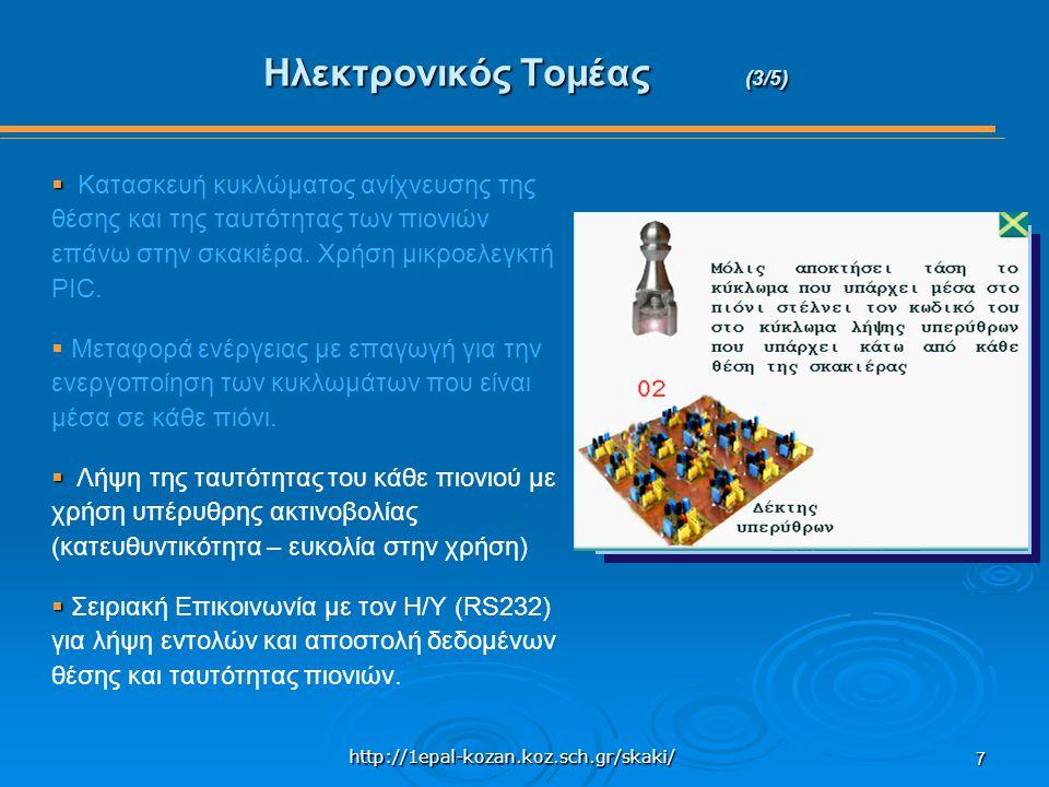 http://1epal-kozan.koz.sch.gr/skaki/ 7 Ηλεκτρονικός Τομέας (3/5)   Κατασκευή κυκλώματος ανίχνευσης της θέσης και της ταυτότητας των πιονιών επάνω στην σκακιέρα.