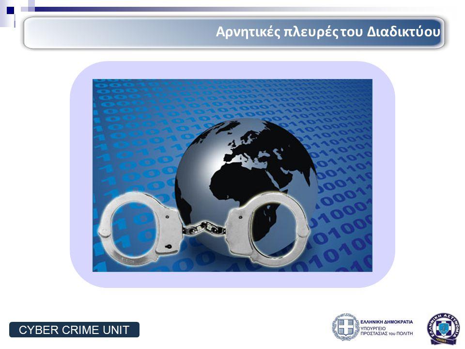 Αρνητικές πλευρές του Διαδικτύου CYBER CRIME UNIT