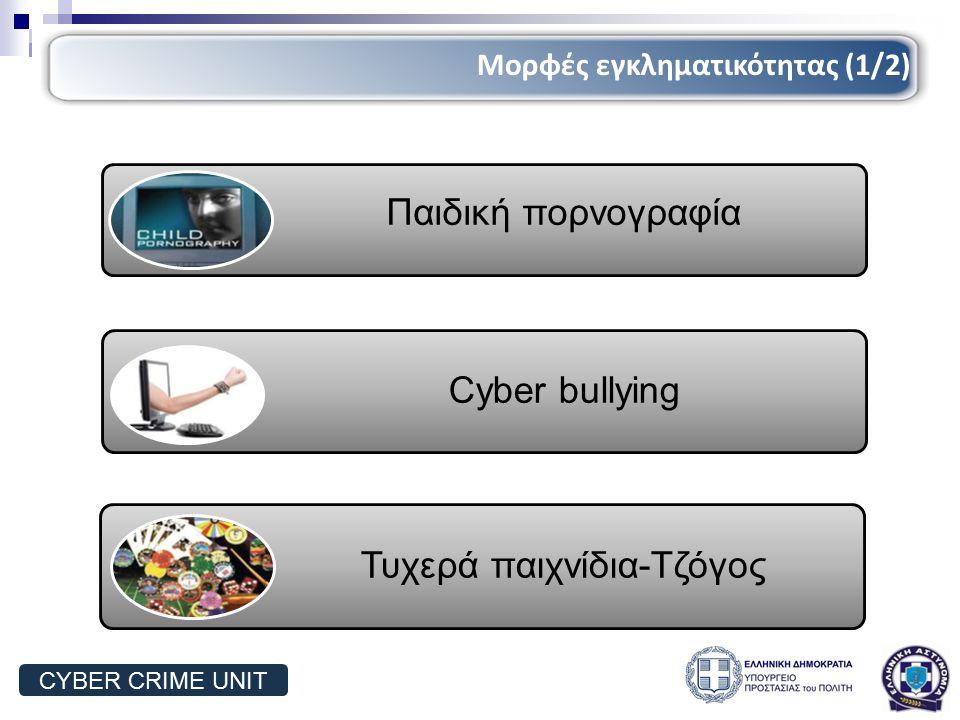 Cyber bullying Τυχερά παιχνίδια-Τζόγος Παιδική πορνογραφία Μορφές εγκληματικότητας (1/2) CYBER CRIME UNIT