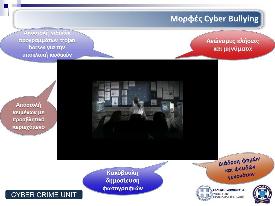 Αποστολή κειμένων με προσβλητικό περιεχόμενο Κακόβουλη δημοσίευση φωτογραφιών Διάδοση φημών και ψευδών γεγονότων Μορφές Cyber Bullying Αποστολή ειδικών προγραμμάτων trojan horses για την υποκλοπή κωδικών Ανώνυμες κλήσεις και μηνύματα CYBER CRIME UNIT