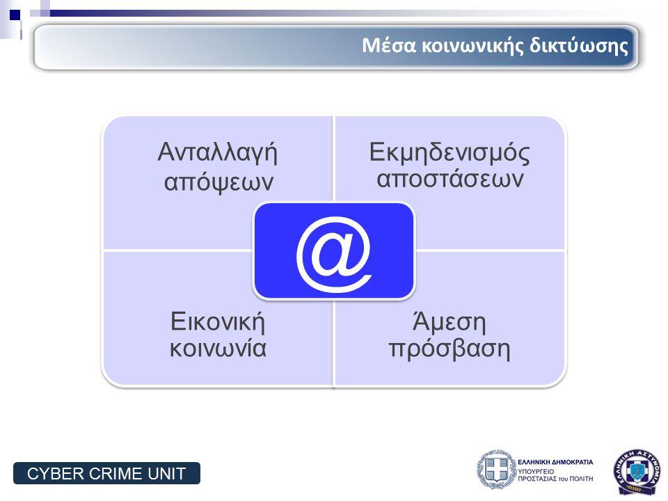 Ανταλλαγή απόψεων Εκμηδενισμός αποστάσεων Εικονική κοινωνία Άμεση πρόσβαση @ Μέσα κοινωνικής δικτύωσης CYBER CRIME UNIT