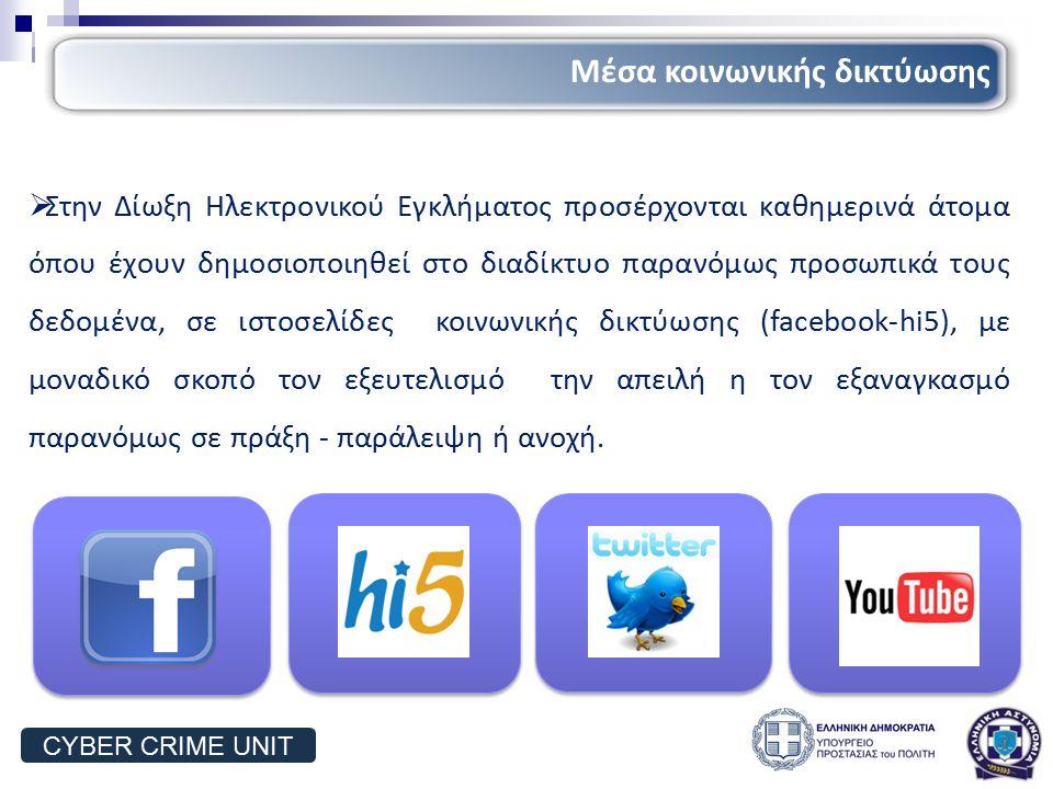  Στην Δίωξη Ηλεκτρονικού Εγκλήματος προσέρχονται καθημερινά άτομα όπου έχουν δημοσιοποιηθεί στο διαδίκτυο παρανόμως προσωπικά τους δεδομένα, σε ιστοσελίδες κοινωνικής δικτύωσης (facebook-hi5), με μοναδικό σκοπό τον εξευτελισμό την απειλή η τον εξαναγκασμό παρανόμως σε πράξη - παράλειψη ή ανοχή.