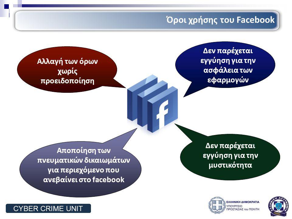 Αλλαγή των όρων χωρίς προειδοποίηση Δεν παρέχεται εγγύηση για την ασφάλεια των εφαρμογών Δεν παρέχεται εγγύηση για την μυστικότητα Αποποίηση των πνευματικών δικαιωμάτων για περιεχόμενο που ανεβαίνει στο facebook Όροι χρήσης του Facebook