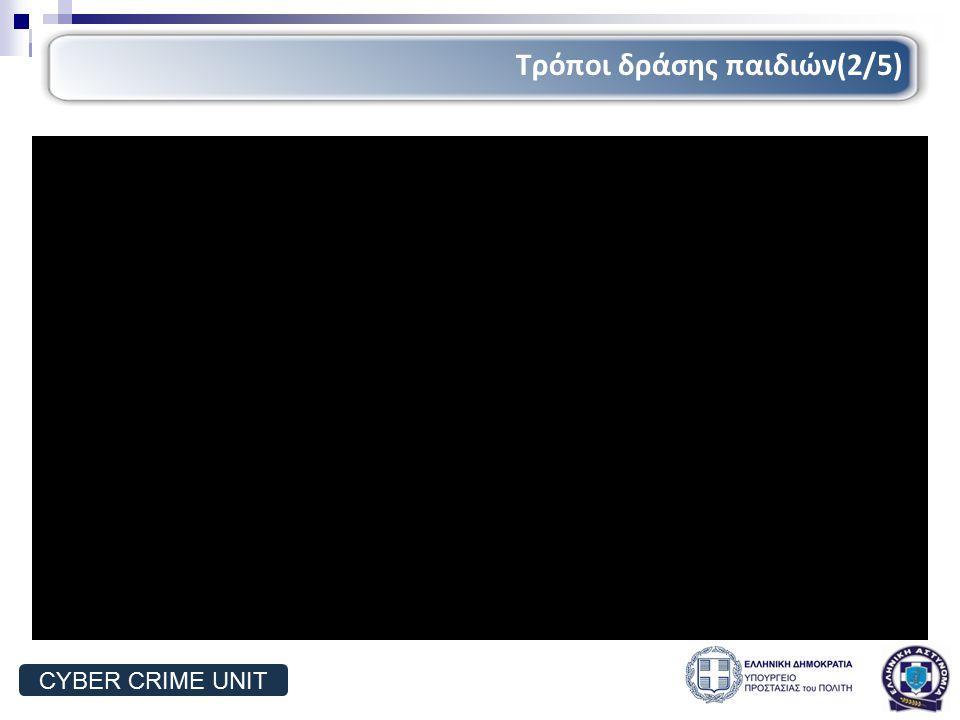 Τρόποι δράσης παιδιών(2/5) CYBER CRIME UNIT