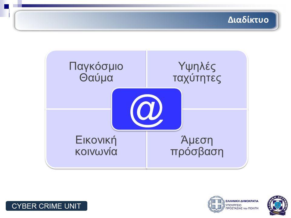 Πηγή: Ελληνική Στατιστική Αρχή  48,4% χρησιμοποίησαν Η/Υ  44,4% πρόσβαση στο διαδίκτυο Στατιστικά 2010 CYBER CRIME UNIT
