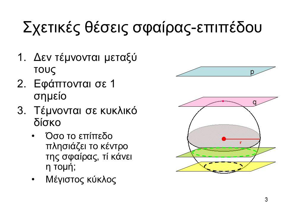 2 Η Σφαίρα Είναι το στερεό σώμα που παράγεται, αν περιστρέψουμε ένα κυκλικό δίσκο γύρω από μία διάμετρό του Κέντρο της σφαίρας το κέντρο του δίσκου Ακτίνα ρ της σφαίρας, η ακτίνα ρ του δίσκου