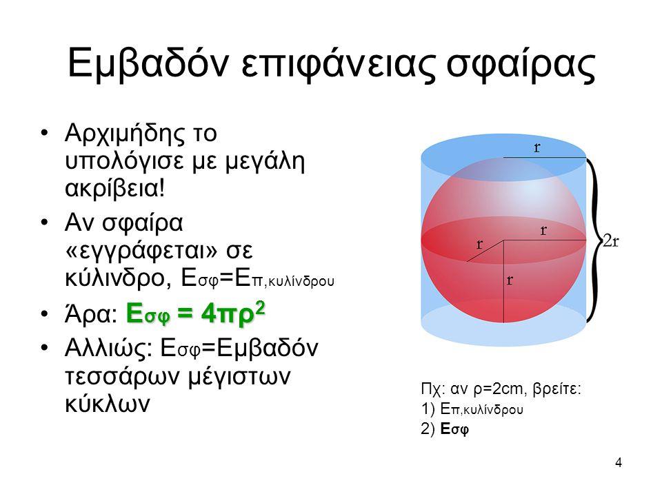 3 Σχετικές θέσεις σφαίρας-επιπέδου 1.Δεν τέμνονται μεταξύ τους 2.Εφάπτονται σε 1 σημείο 3.Τέμνονται σε κυκλικό δίσκο Όσο το επίπεδο πλησιάζει το κέντρο της σφαίρας, τί κάνει η τομή; Μέγιστος κύκλος p q ∙