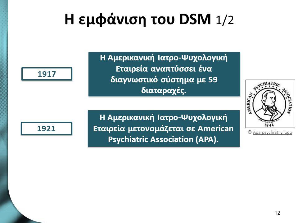 Η εμφάνιση του DSM 1/2 12 Η Αμερικανική Ιατρο-Ψυχολογική Εταιρεία αναπτύσσει ένα διαγνωστικό σύστημα με 59 διαταραχές. 1917 Η Αμερικανική Ιατρο-Ψυχολο