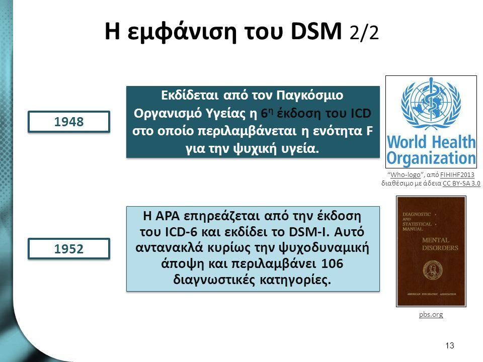 Η εμφάνιση του DSM 2/2 13 Εκδίδεται από τον Παγκόσμιο Οργανισμό Υγείας η 6 η έκδοση του ICD στο οποίο περιλαμβάνεται η ενότητα F για την ψυχική υγεία.