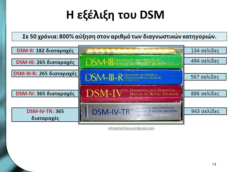 Η εξέλιξη του DSM 14 DSM-II: 182 διαταραχές DSM-IV: 365 διαταραχές 494 σελίδες 134 σελίδες 567 σελίδες DSM-III: 265 διαταραχές DSM-III-R: 265 διαταραχ