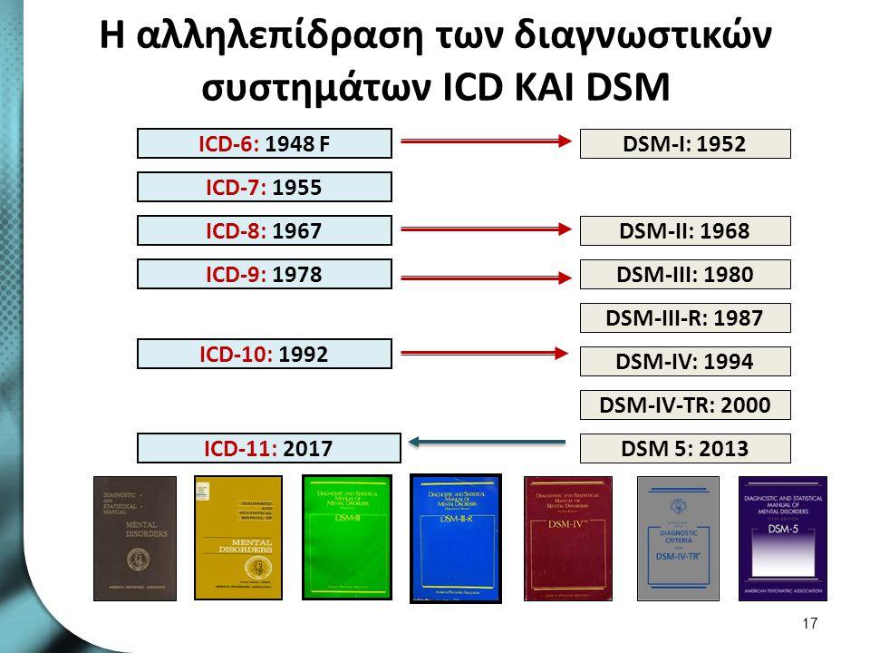 Η αλληλεπίδραση των διαγνωστικών συστημάτων ICD ΚΑΙ DSM 17 ICD-6: 1948 F DSM-I: 1952 ICD-7: 1955 DSM-II: 1968 ICD-10: 1992 DSM-III: 1980 ICD-8: 1967 D
