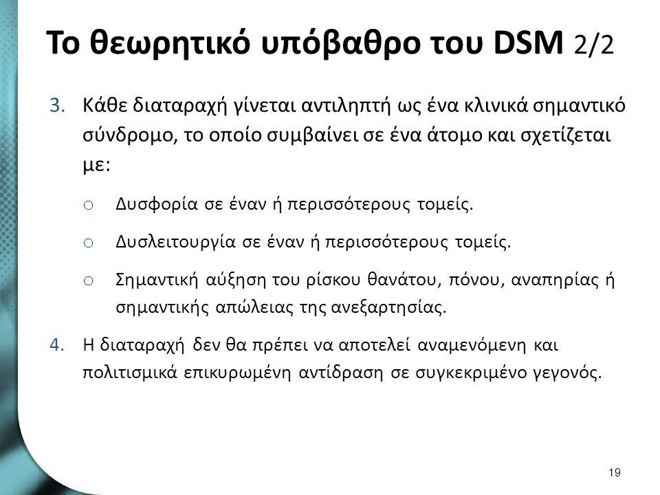 Το θεωρητικό υπόβαθρο του DSM 2/2 3.Κάθε διαταραχή γίνεται αντιληπτή ως ένα κλινικά σημαντικό σύνδρομο, το οποίο συμβαίνει σε ένα άτομο και σχετίζεται