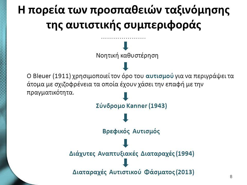 Η πορεία των προσπαθειών ταξινόμησης της αυτιστικής συμπεριφοράς 8 …………………. Νοητική καθυστέρηση Ο Bleuer (1911) χρησιμοποιεί τον όρο του αυτισμού για
