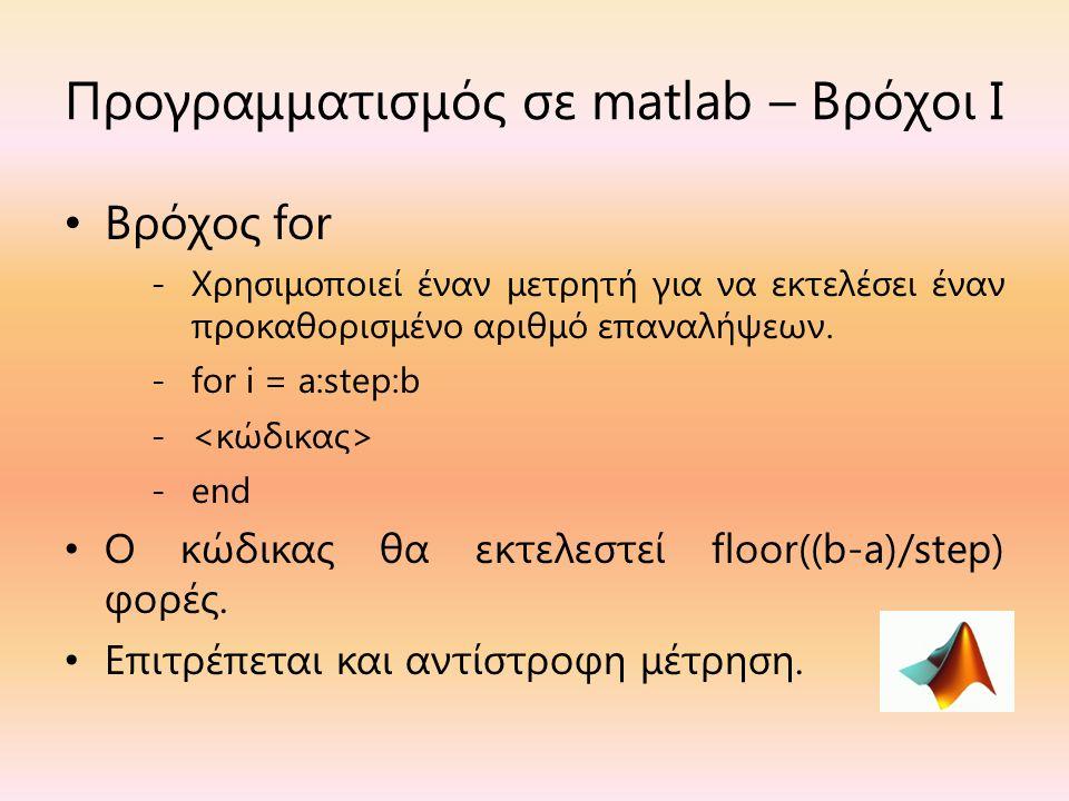Προγραμματισμός σε matlab – Βρόχοι I Βρόχος for -Χρησιμοποιεί έναν μετρητή για να εκτελέσει έναν προκαθορισμένο αριθμό επαναλήψεων.