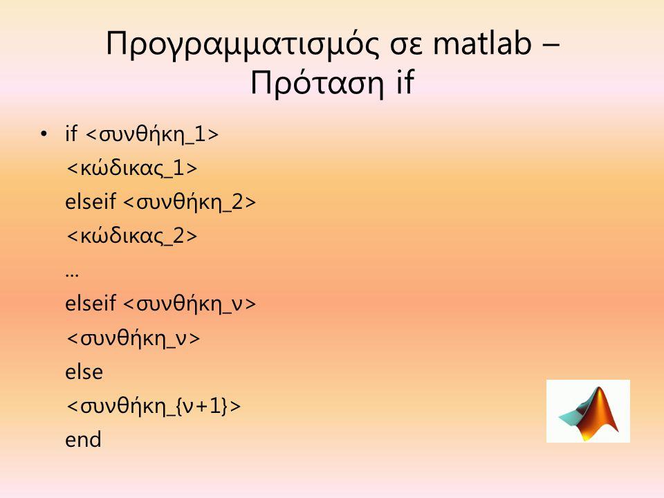 Προγραμματισμός σε matlab – Πρόταση if if elseif... elseif else end