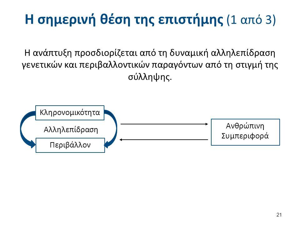 Η σημερινή θέση της επιστήμης (1 από 3) Η ανάπτυξη προσδιορίζεται από τη δυναμική αλληλεπίδραση γενετικών και περιβαλλοντικών παραγόντων από τη στιγμή