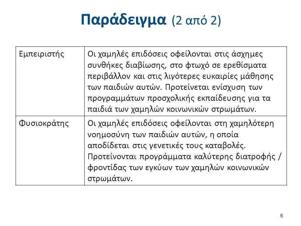 Παράδειγμα (2 από 2) 6 ΕμπειριστήςΟι χαμηλές επιδόσεις οφείλονται στις άσχημες συνθήκες διαβίωσης, στο φτωχό σε ερεθίσματα περιβάλλον και στις λιγότερ