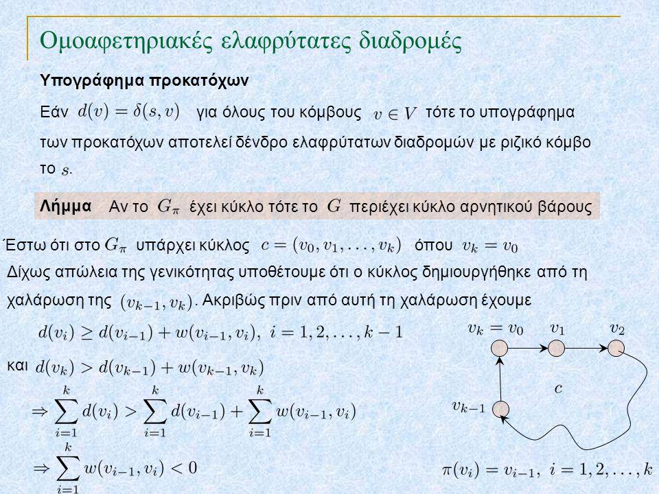 Ομοαφετηριακές ελαφρύτατες διαδρομές Αν το έχει κύκλο τότε το περιέχει κύκλο αρνητικού βάρους TexPoint fonts used in EMF.