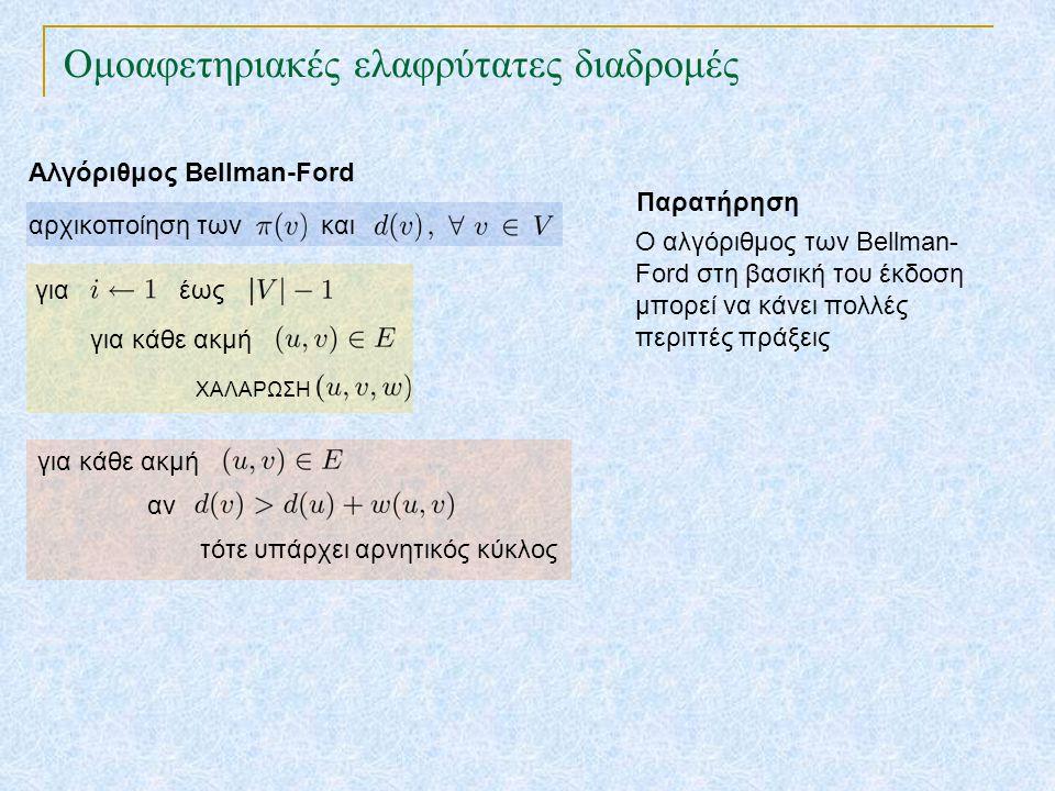 Ομοαφετηριακές ελαφρύτατες διαδρομές TexPoint fonts used in EMF.
