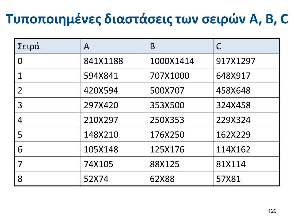 Α1Α1 Α2Α2 Α3Α3 Α4Α4 Α5 Α6Α6 Σχηματική παρουσίαση των διαστάσεων χαρτιού της σειράς Α 121