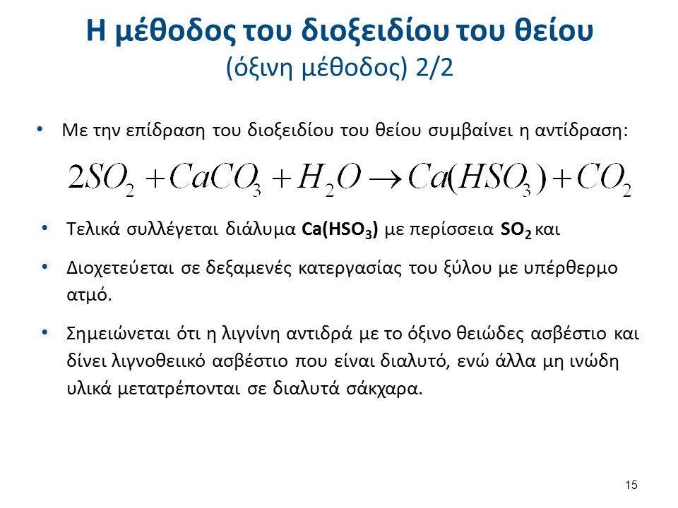Η μέθοδος Kraft (αλκαλική μέθοδος) 1/2 Είναι η τελευταία μέθοδος που αναπτύχθηκε και αυτή που εφαρμόζεται μέχρι σήμερα.
