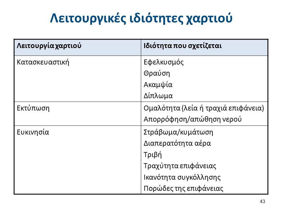 Βασικές ιδιότητες χαρτιού Βασικές ιδιότητες χαρτιού: Βάρος.