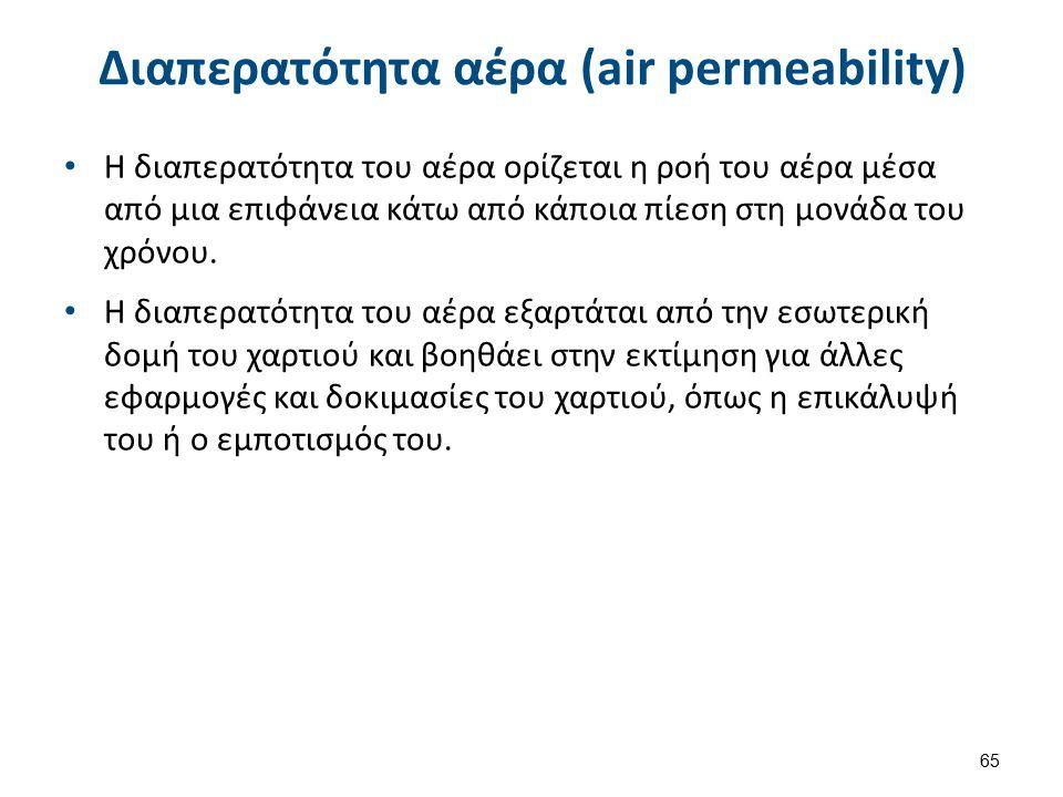 Air permeability - Porosity 66 techlabsystems.com