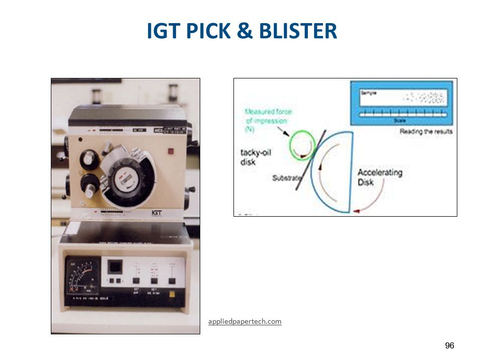 IGT PICK & BLISTER 96 appliedpapertech.com 96