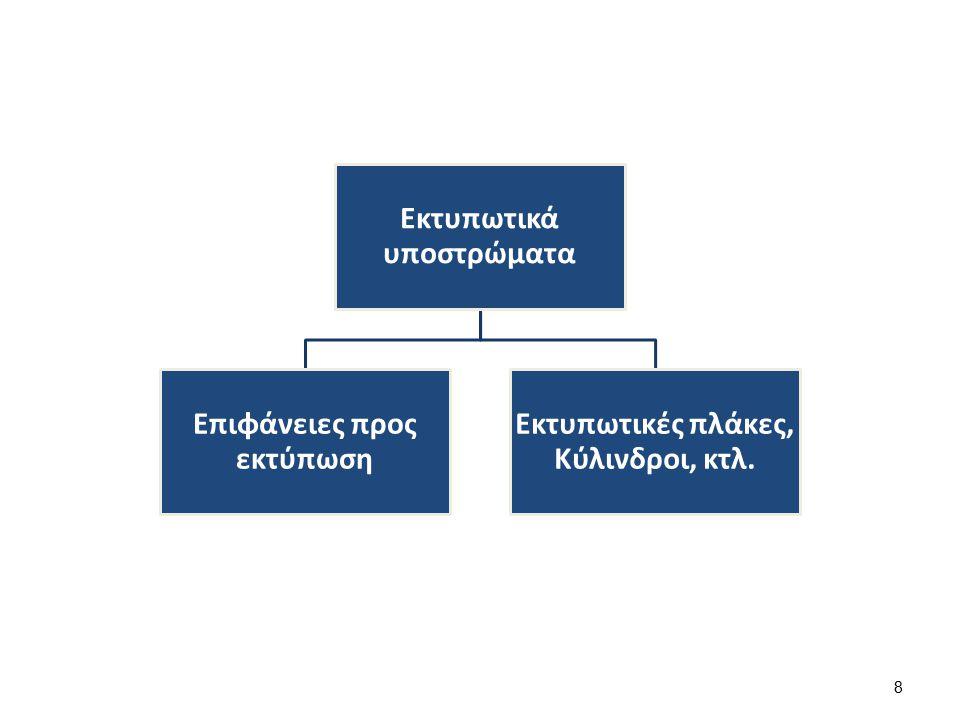 Εκτυπωτικά υποστρώματα Επιφάνειες προς εκτύπωση Εκτυπωτικές πλάκες, Κύλινδροι, κτλ. 8