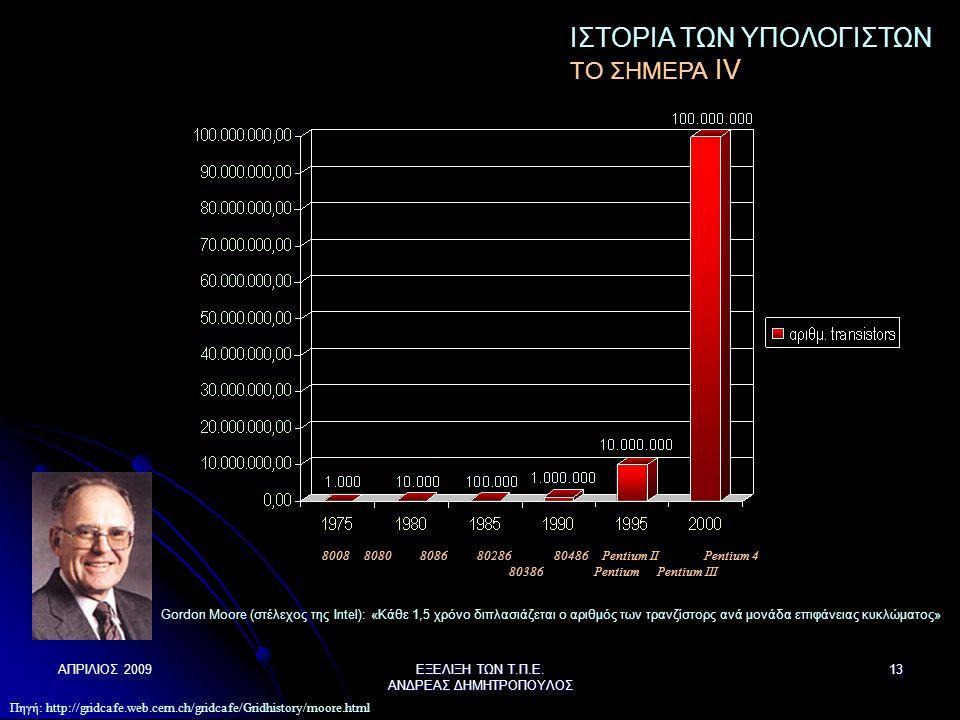 ΑΠΡΙΛΙΟΣ 2009 ΕΞΕΛΙΞΗ ΤΩΝ Τ.Π.Ε. ΑΝΔΡΕΑΣ ΔΗΜΗΤΡΟΠΟΥΛΟΣ 13 ΙΣΤΟΡΙΑ ΤΩΝ ΥΠΟΛΟΓΙΣΤΩΝ ΤΟ ΣΗΜΕΡΑ ΙV Gordon Moore (στέλεχος της Intel): «Κάθε 1,5 χρόνο διπλ
