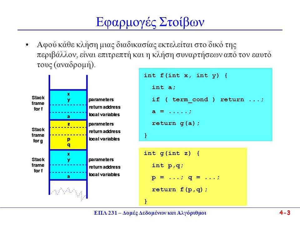 ΕΠΛ 231 – Δομές Δεδομένων και Αλγόριθμοι 4-3 Εφαρμογές Στοίβων Αφού κάθε κλήση μιας διαδικασίας εκτελείται στο δικό της περιβάλλον, είναι επιτρεπτή και η κλήση συναρτήσεων από τον εαυτό τους (αναδρομή).