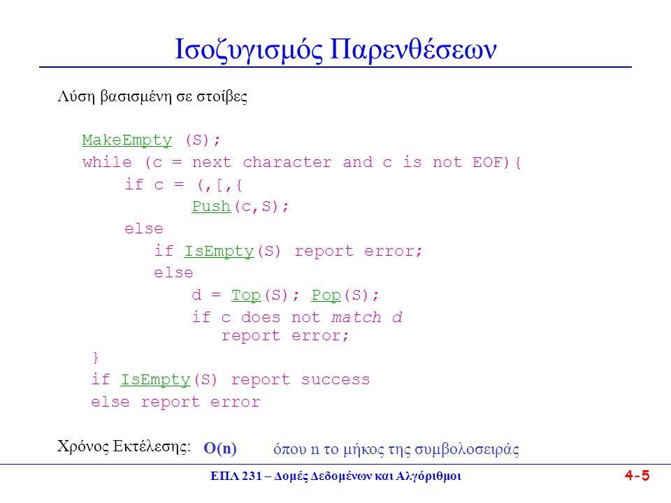 ΕΠΛ 231 – Δομές Δεδομένων και Αλγόριθμοι 4-5 Ισοζυγισμός Παρενθέσεων Λύση βασισμένη σε στοίβες MakeEmpty (S); while (c = next character and c is not EOF){ if c = (,[,{ Push(c,S); else if IsEmpty(S) report error; else d = Top(S); Pop(S); if c does not match d report error; } if IsEmpty(S) report success else report error Χρόνος Εκτέλεσης: O(n) όπου n το μήκος της συμβολοσειράς