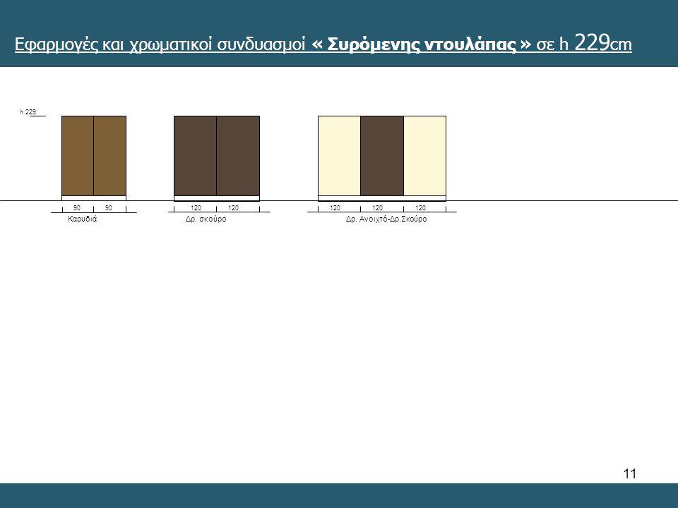 11 Εφαρμογές και χρωματικοί συνδυασμοί « Συρόμενης ντουλάπας » σε h 229 cm h 229 90 120 ΚαρυδιάΔρ.