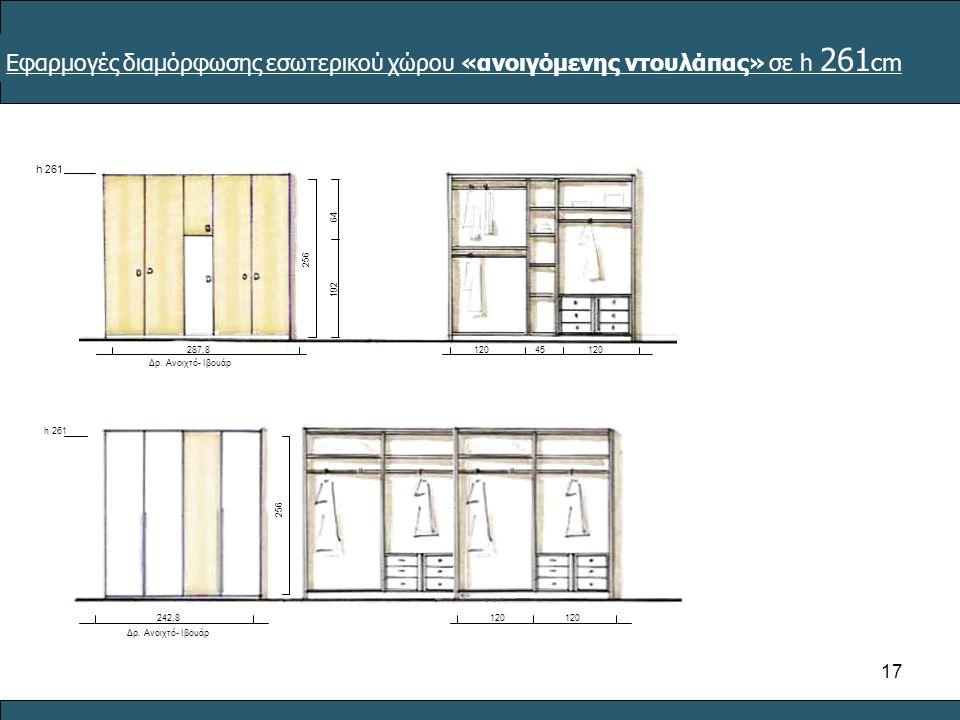 17 287,845120 h 261 120 Εφαρμογές διαμόρφωσης εσωτερικού χώρου «ανοιγόμενης ντουλάπας» σε h 261 cm h 261 242,8 Δρ.
