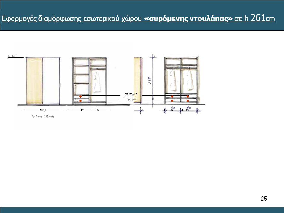 25 h 261 90 Δρ.Ανοιχτό-Ιβουάρ εσωτερικά συρτάρια Εφαρμογές διαμόρφωσης εσωτερικού χώρου «συρόμενης ντουλάπας» σε h 261 cm 182,8