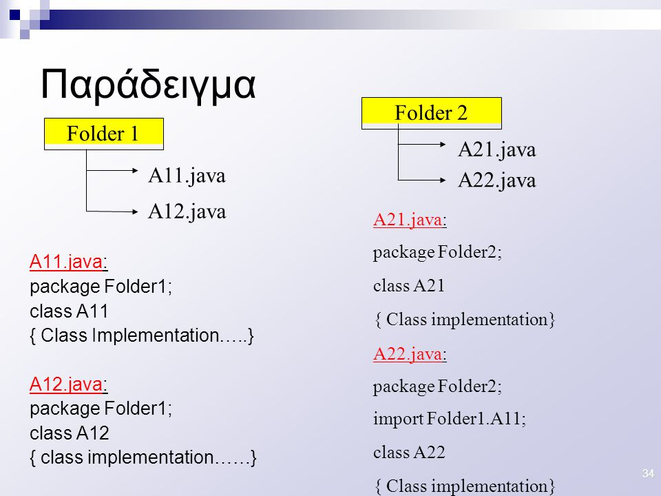 34 A11.java: package Folder1; class A11 { Class Implementation…..} A12.java: package Folder1; class A12 { class implementation……} A21.java: package Folder2; class A21 { Class implementation} A22.java: package Folder2; import Folder1.A11; class A22 { Class implementation} Folder 1 A11.java A12.java Folder 2 A21.java A22.java Παράδειγμα