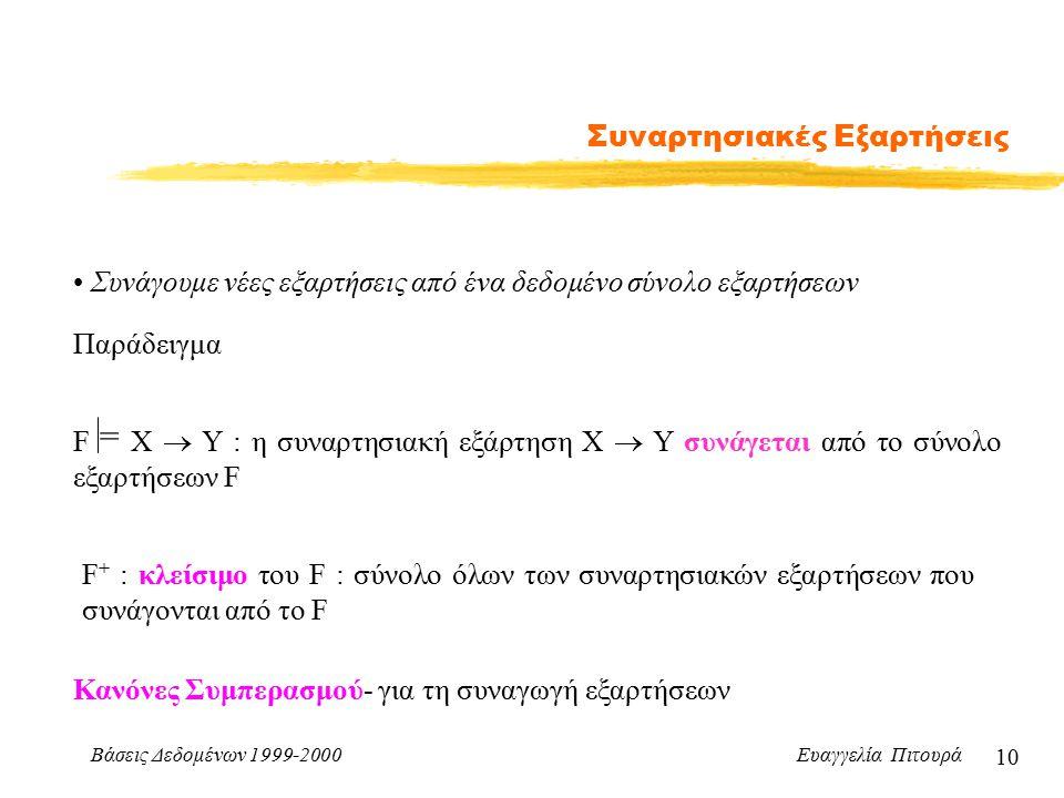 Βάσεις Δεδομένων 1999-2000 Ευαγγελία Πιτουρά 10 Συναρτησιακές Εξαρτήσεις Κανόνες Συμπερασμού- για τη συναγωγή εξαρτήσεων Συνάγουμε νέες εξαρτήσεις από ένα δεδομένο σύνολο εξαρτήσεων F + : κλείσιμο του F : σύνολο όλων των συναρτησιακών εξαρτήσεων που συνάγονται από το F Παράδειγμα F X  Y : η συναρτησιακή εξάρτηση X  Y συνάγεται από το σύνολο εξαρτήσεων F =