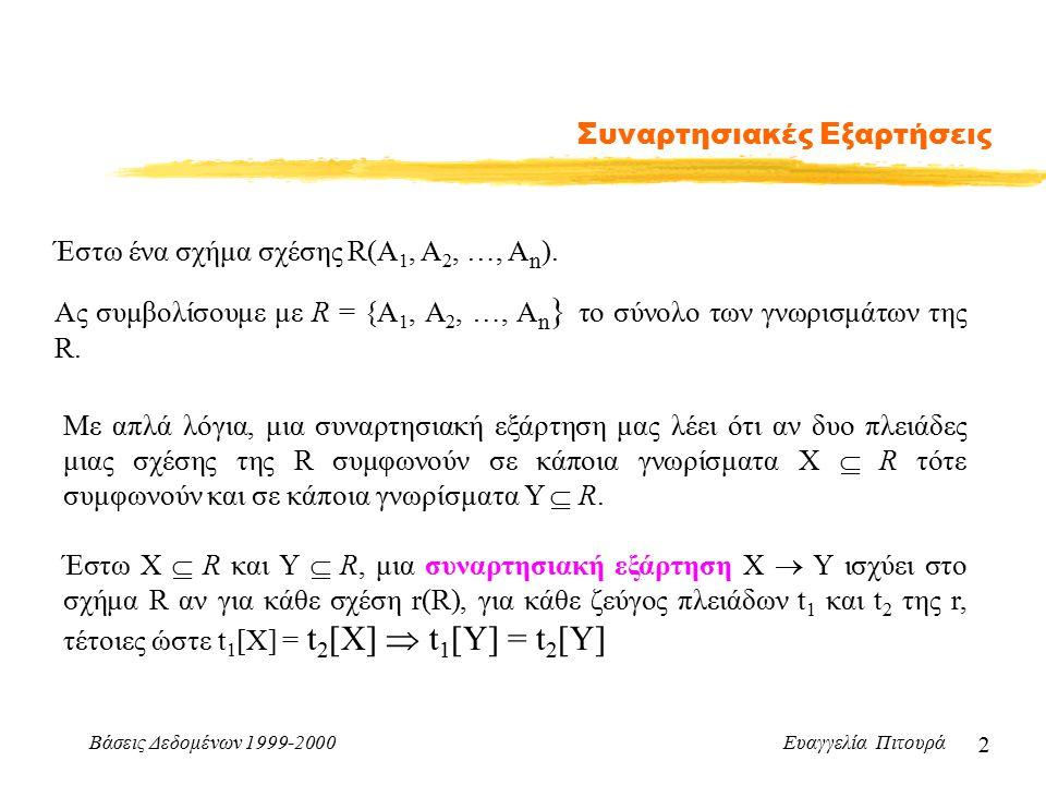 Βάσεις Δεδομένων 1999-2000 Ευαγγελία Πιτουρά 3 Συναρτησιακές Εξαρτήσεις Αντί {Α 1, Α 2, …, Α n }  {Β 1, Β 2, …, Β m } γράφουμε Α 1 Α 2 …Α n  Β 1 Β 2 …Β m Παρατήρηση Α 1 Α 2 …Α n  Β 1 και Α 1 Α 2 …Α n  Β 2  Α 1 Α 2 …Α n  Β 1 Β 2