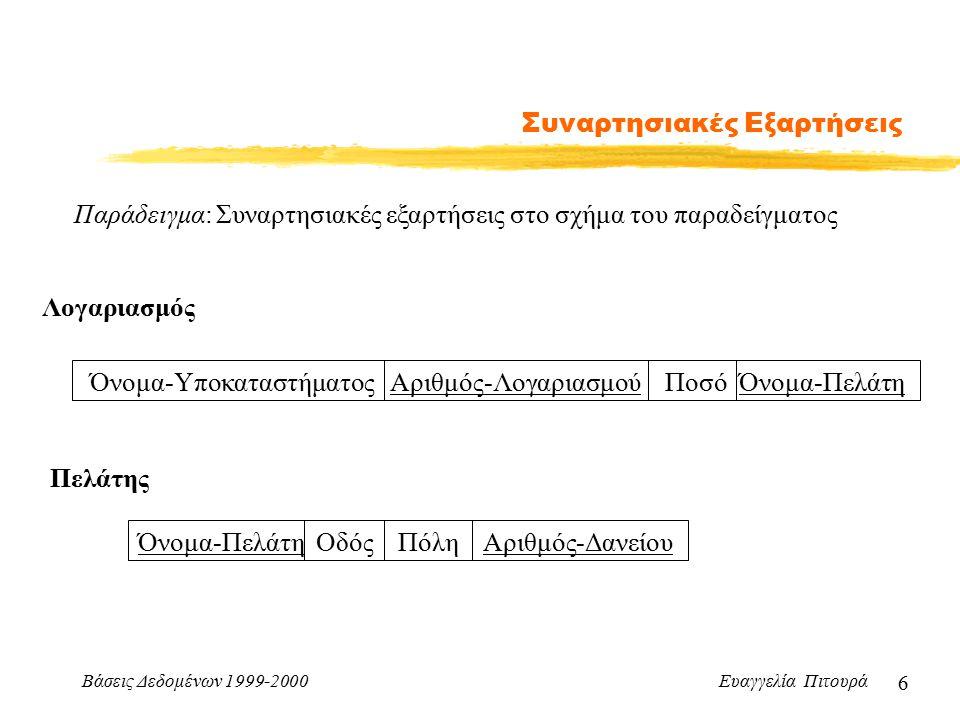 Βάσεις Δεδομένων 1999-2000 Ευαγγελία Πιτουρά 6 Συναρτησιακές Εξαρτήσεις Λογαριασμός Πελάτης Παράδειγμα: Συναρτησιακές εξαρτήσεις στο σχήμα του παραδείγματος Όνομα-Υποκαταστήματος Αριθμός-Λογαριασμού Ποσό Όνομα-Πελάτη Όνομα-Πελάτη Οδός Πόλη Αριθμός-Δανείου