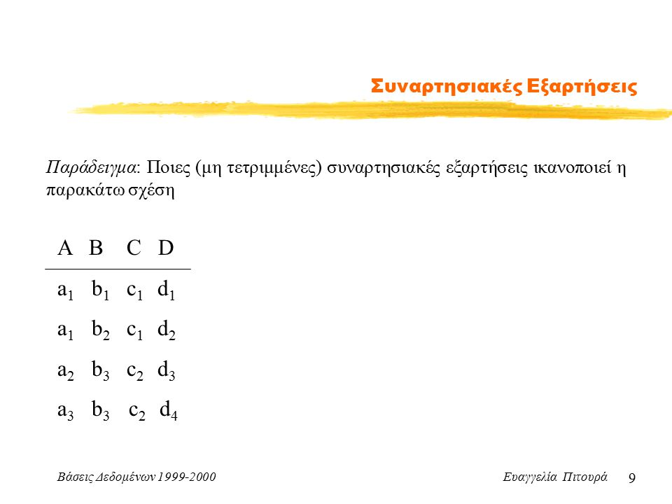 Βάσεις Δεδομένων 1999-2000 Ευαγγελία Πιτουρά 20 Συναρτησιακές Εξαρτήσεις Κάλυμμα (συνέχεια) Ένα σύνολο F συναρτησιακών εξαρτήσεων είναι ελάχιστο αν: κάθε ΣΕ στο F έχει ένα μόνο γνώρισμα στο δεξιό της μέρος δε μπορούμε να αφαιρέσουμε μια ΣΕ από το F και να πάρουμε ένα σύνολο ισοδύναμο του F δε μπορούμε να αντικαταστήσουμε μια ΣΕ Χ  Ζ από το F με μια ΣΕ Υ  Z τέτοια ώστε Y  Z και να πάρουμε ένα σύνολο ισοδύναμο του F Ελάχιστο κάλυμμα F min της F: ελάχιστο σύνολο από ΣΕ που είναι ισοδύναμο με την F