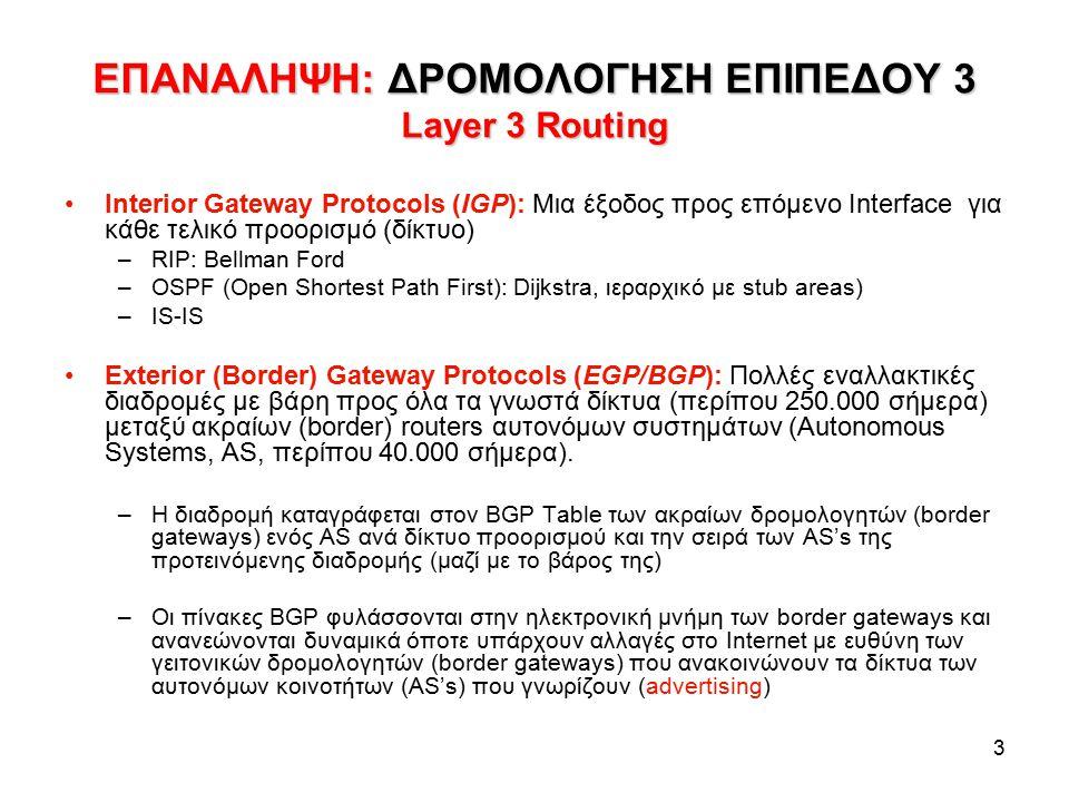 3 ΕΠΑΝΑΛΗΨΗ: ΔΡΟΜΟΛΟΓΗΣΗ ΕΠΙΠΕΔΟΥ 3 Layer 3 Routing Interior Gateway Protocols (IGP): Μια έξοδος προς επόμενο Interface για κάθε τελικό προορισμό (δίκτυο) –RIP: Bellman Ford –OSPF (Open Shortest Path First): Dijkstra, ιεραρχικό με stub areas) –IS-IS Exterior (Border) Gateway Protocols (EGP/BGP): Πολλές εναλλακτικές διαδρομές με βάρη προς όλα τα γνωστά δίκτυα (περίπου 250.000 σήμερα) μεταξύ ακραίων (border) routers αυτονόμων συστημάτων (Autonomous Systems, AS, περίπου 40.000 σήμερα).